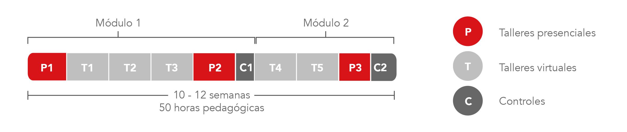 Estructura imagen